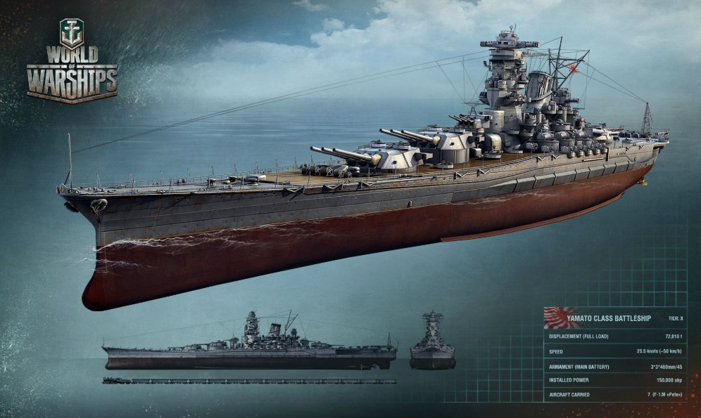 World Of Warship game download
