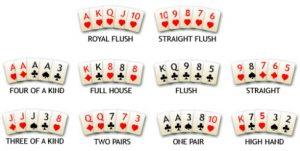 Susunan Kartu Poker Dengan Nilai Terendah Hingga Ke Terbesar