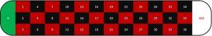 Ternyata Permainan Roulette Dikenal Juga Sebagai Game Setan